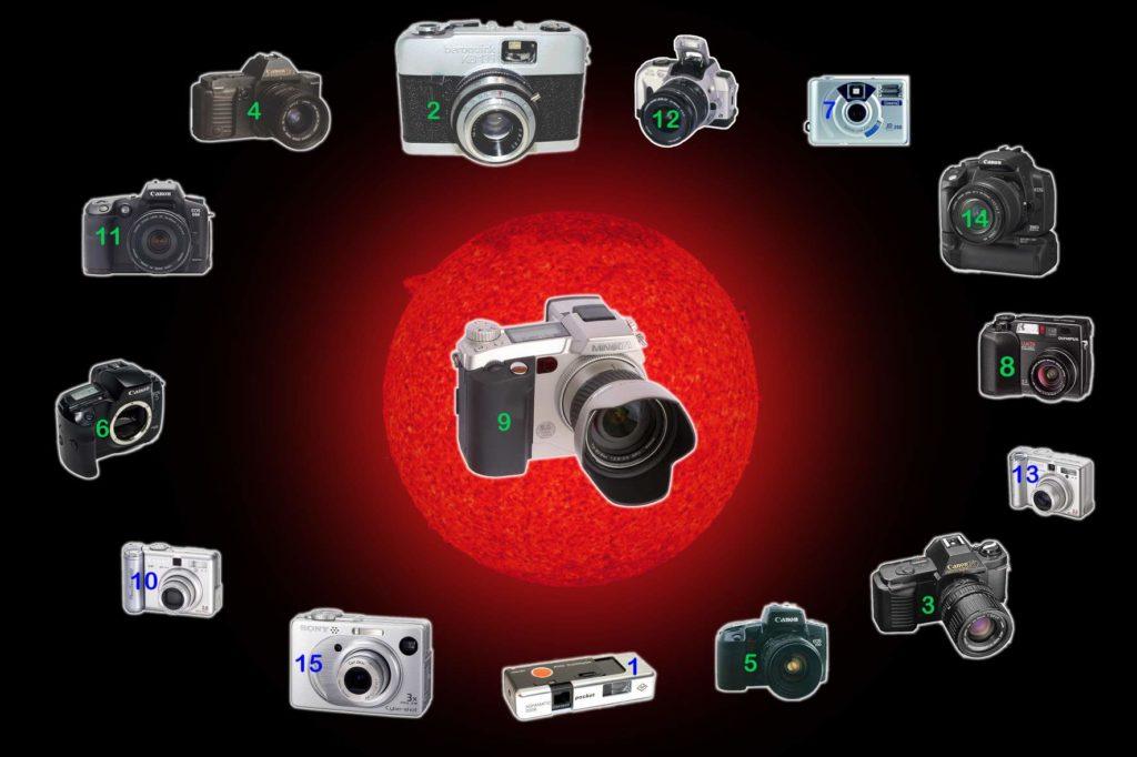 Meine Kamerahistorie bis 2005 - Alle Rechte liegen bei den jeweiligen Rechteinhabern